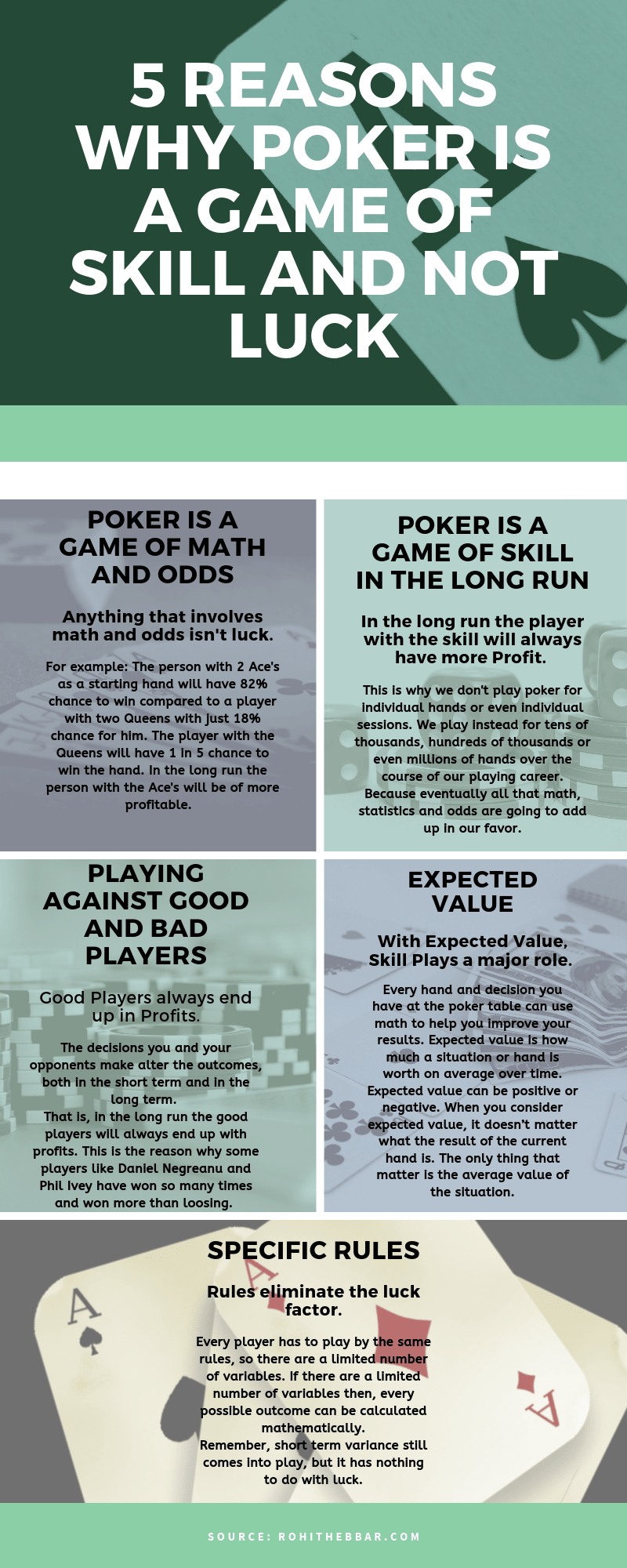 5 Reasons Why Poker Is A Game Of Skill And Not Luck Rohit Hebbar